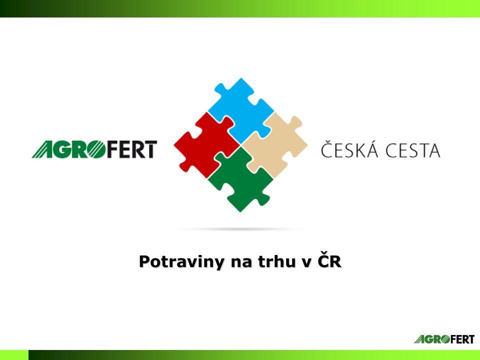 Potraviny na trhu v ČR