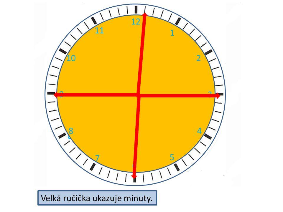 2 3 4 5 6 7 8 9 11 12 10 12 1 2 3 4 5 6 7 8 9 10 11 Velká ručička ukazuje minuty.