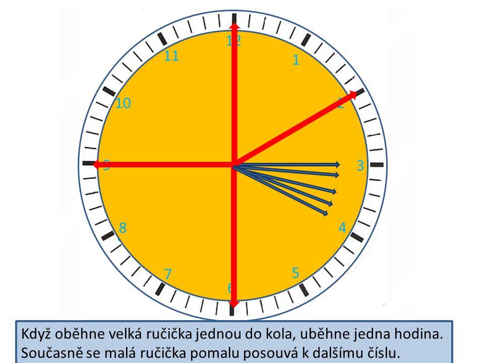 2 3 4 5 6 7 8 9 11 12 10 12 1 2 3 4 5 6 7 8 9 10 11 Když oběhne velká ručička jednou do kola, uběhne jedna hodina.