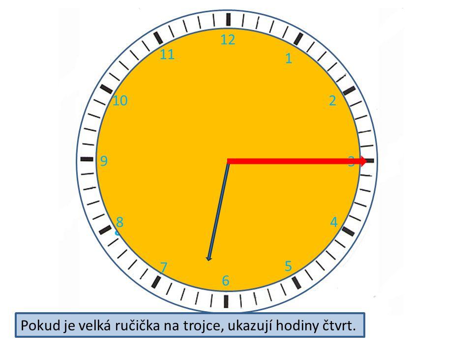 2 3 4 5 6 7 8 9 11 12 10 12 1 2 3 4 5 6 7 8 9 10 11 Pokud je velká ručička na trojce, ukazují hodiny čtvrt.