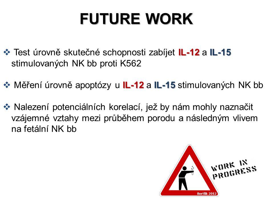 FUTURE WORK IL-12IL-15  Test úrovně skutečné schopnosti zabíjet IL-12 a IL-15 stimulovaných NK bb proti K562 IL-12IL-15  Měření úrovně apoptózy u IL
