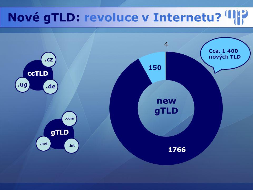 Nové gTLD: revoluce v Internetu ccTLD.cz.de.ug gTLD.com.int.net new gTLD Cca. 1 400 nových TLD