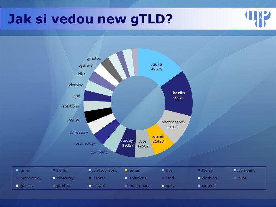 Jak si vedou new gTLD
