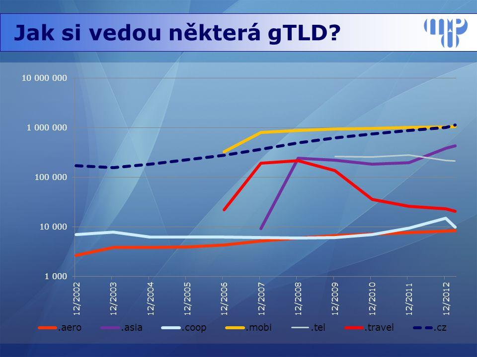 Jak si vedou některá gTLD?