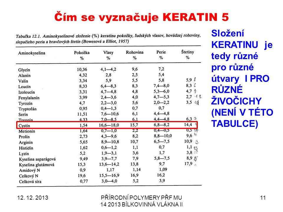 Čím se vyznačuje KERATIN 5 12. 12. 2013PŘÍRODNÍ POLYMERY PŘF MU 14 2013 BÍLKOVINNÁ VLÁKNA II 11 Složení KERATINU je tedy různé pro různé útvary I PRO