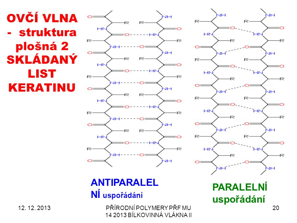OVČÍ VLNA - struktura plošná 2 SKLÁDANÝ LIST KERATINU 12.