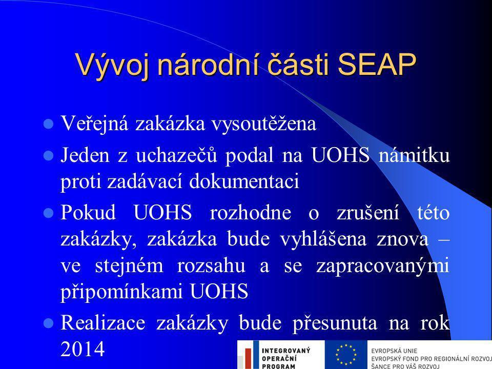 Vývoj národní části SEAP Veřejná zakázka vysoutěžena Jeden z uchazečů podal na UOHS námitku proti zadávací dokumentaci Pokud UOHS rozhodne o zrušení t
