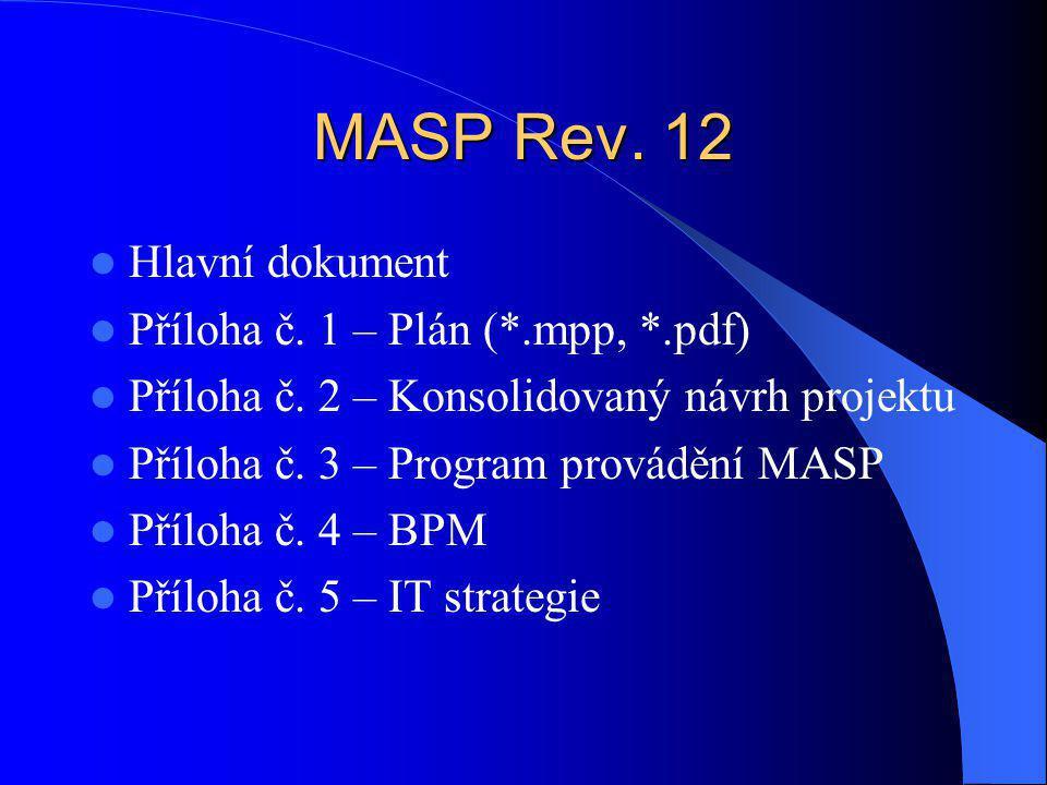 MASP Rev. 12 Hlavní dokument Příloha č. 1 – Plán (*.mpp, *.pdf) Příloha č. 2 – Konsolidovaný návrh projektu Příloha č. 3 – Program provádění MASP Příl