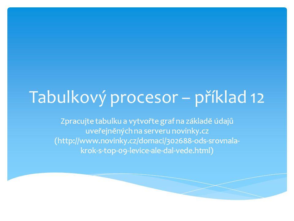 Tabulkový procesor – příklad 12 Zpracujte tabulku a vytvořte graf na základě údajů uveřejněných na serveru novinky.cz (http://www.novinky.cz/domaci/30