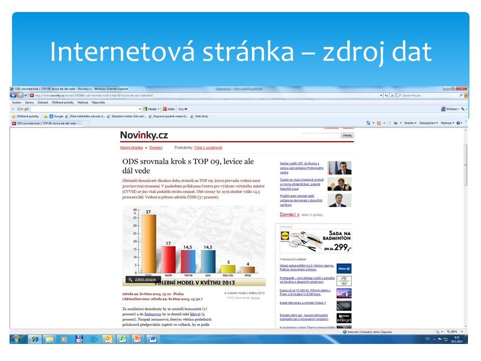 Internetová stránka – zdroj dat