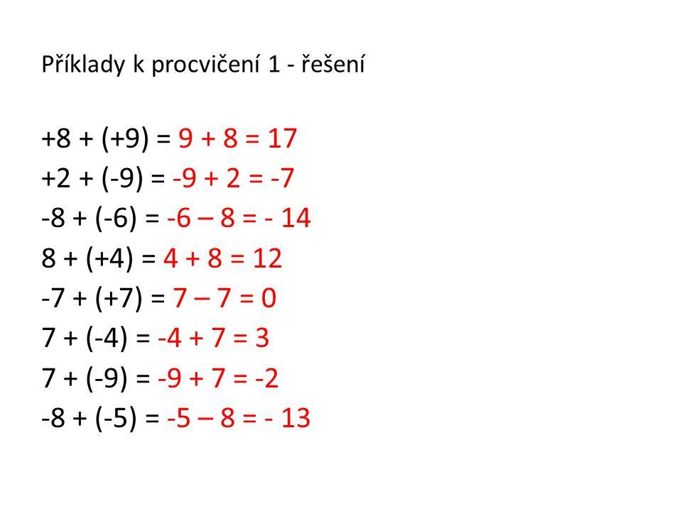 Příklady k procvičení 1 - řešení +8 + (+9) = 9 + 8 = 17 +2 + (-9) = -9 + 2 = -7 -8 + (-6) = -6 – 8 = - 14 8 + (+4) = 4 + 8 = 12 -7 + (+7) = 7 – 7 = 0 7 + (-4) = -4 + 7 = 3 7 + (-9) = -9 + 7 = -2 -8 + (-5) = -5 – 8 = - 13