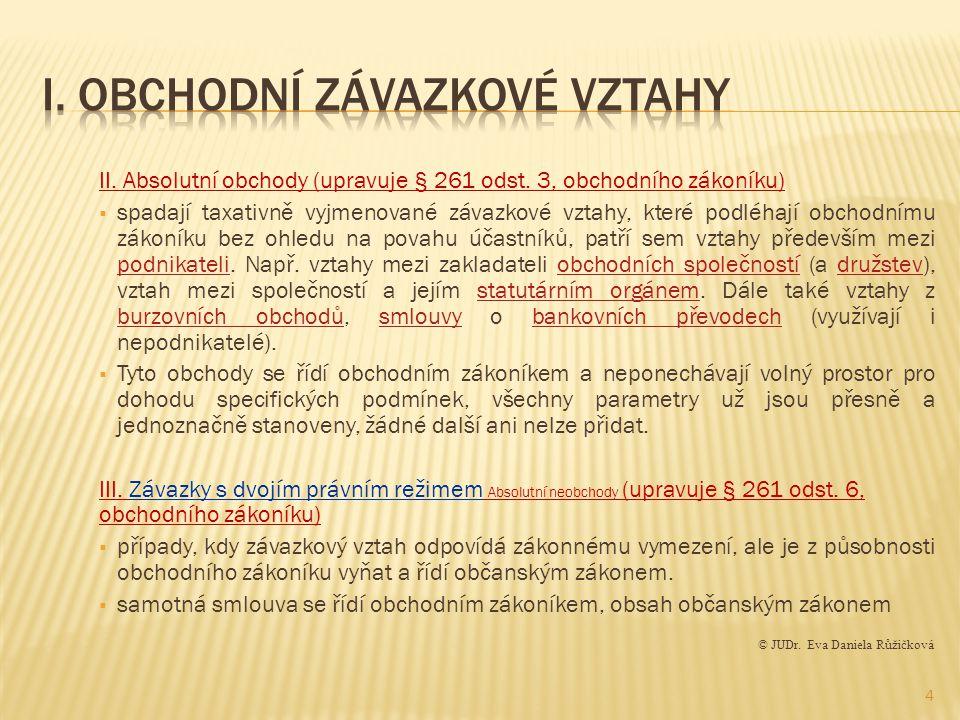 II.Absolutní obchody (upravuje § 261 odst.