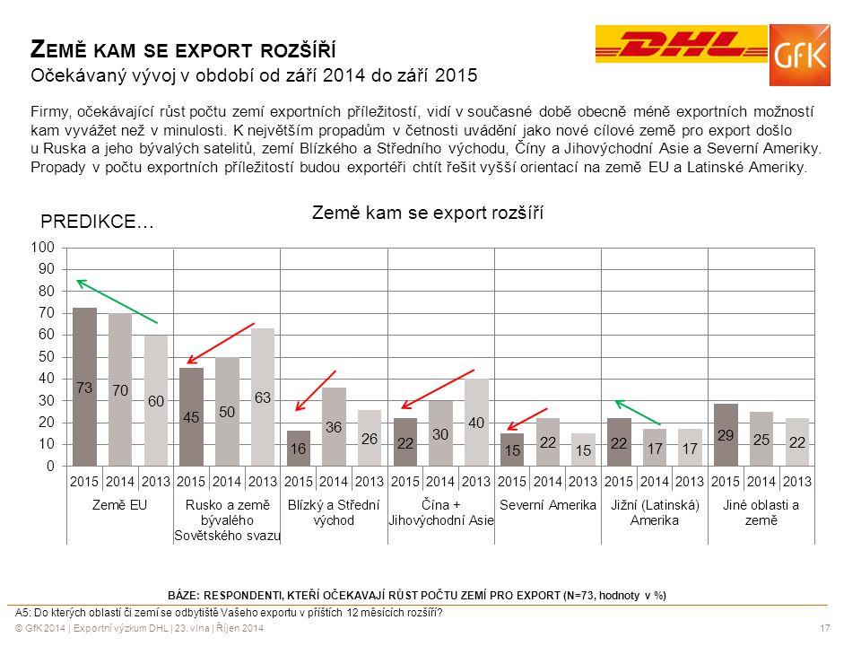 © GfK 2014 | Exportní výzkum DHL | 23. vlna | Říjen 201417 BÁZE: RESPONDENTI, KTEŘÍ OČEKAVAJÍ RŮST POČTU ZEMÍ PRO EXPORT (N=73, hodnoty v %) A5: Do kt