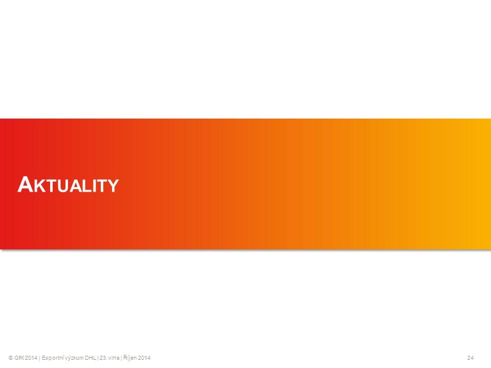 © GfK 2014 | Exportní výzkum DHL | 23. vlna | Říjen 201424 1 A KTUALITY