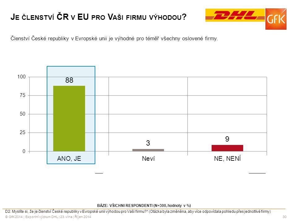 © GfK 2014 | Exportní výzkum DHL | 23. vlna | Říjen 201430 J E ČLENSTVÍ ČR V EU PRO V AŠI FIRMU VÝHODOU ? Členství České republiky v Evropské unii je