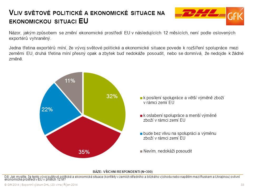 © GfK 2014 | Exportní výzkum DHL | 23. vlna | Říjen 201433 V LIV SVĚTOVÉ POLITICKÉ A EKONOMICKÉ SITUACE NA EKONOMICKOU SITUACI EU BÁZE: VŠICHNI RESPON