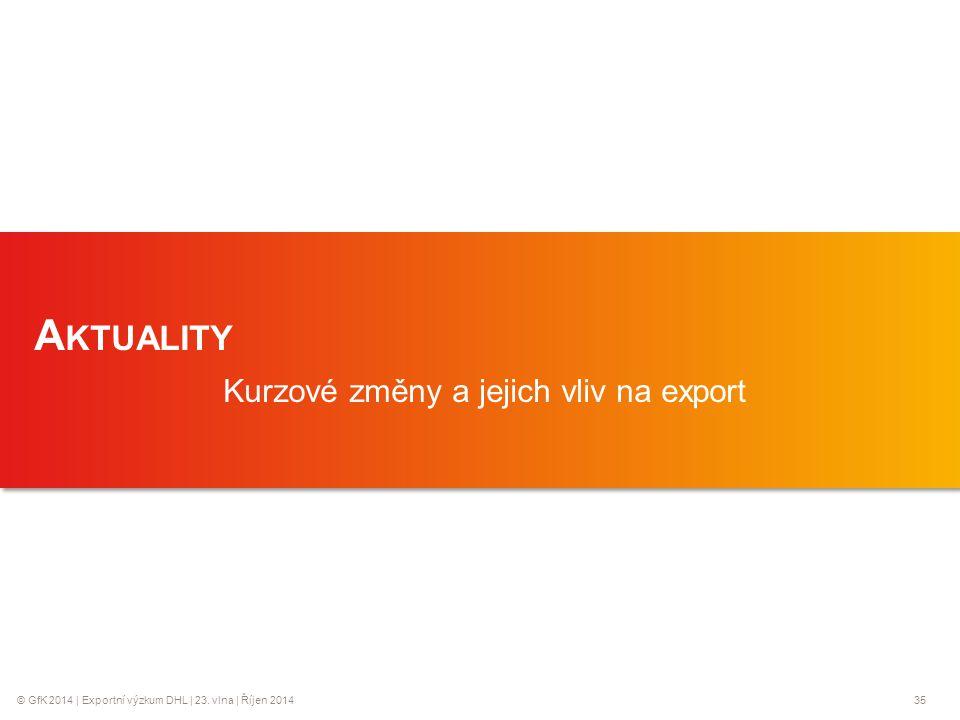 © GfK 2014 | Exportní výzkum DHL | 23. vlna | Říjen 201435 1 A KTUALITY Kurzové změny a jejich vliv na export