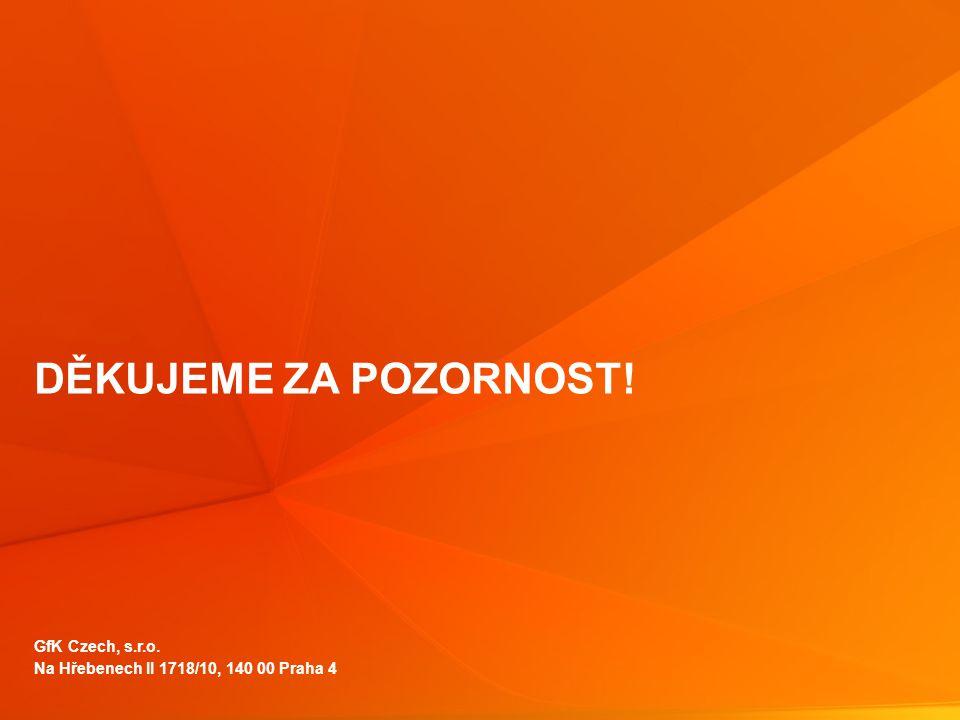 © GfK 2014 | Exportní výzkum DHL | 23. vlna | Říjen 201441 DĚKUJEME ZA POZORNOST! Na Hřebenech II 1718/10, 140 00 Praha 4 GfK Czech, s.r.o.