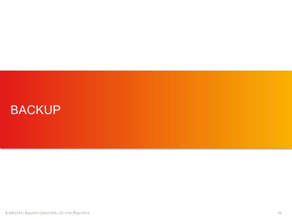 © GfK 2014 | Exportní výzkum DHL | 23. vlna | Říjen 201442 1 BACKUP