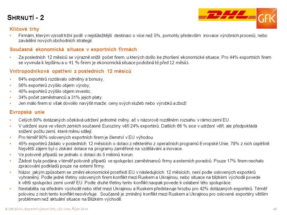 © GfK 2014 | Exportní výzkum DHL | 23. vlna | Říjen 201445 Klíčové trhy Firmám, kterým vzrostl tržní podíl v nejdůležitější destinaci o více než 5%, p
