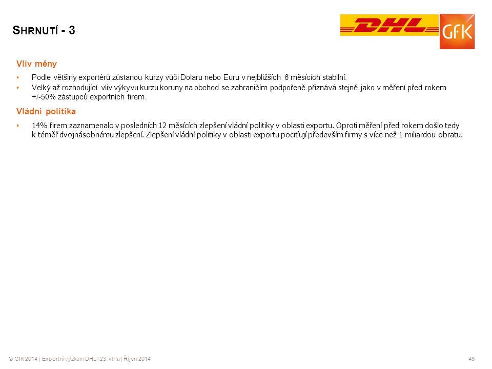 © GfK 2014 | Exportní výzkum DHL | 23. vlna | Říjen 201446 Vliv měny Podle většiny exportérů zůstanou kurzy vůči Dolaru nebo Euru v nejbližších 6 měsí