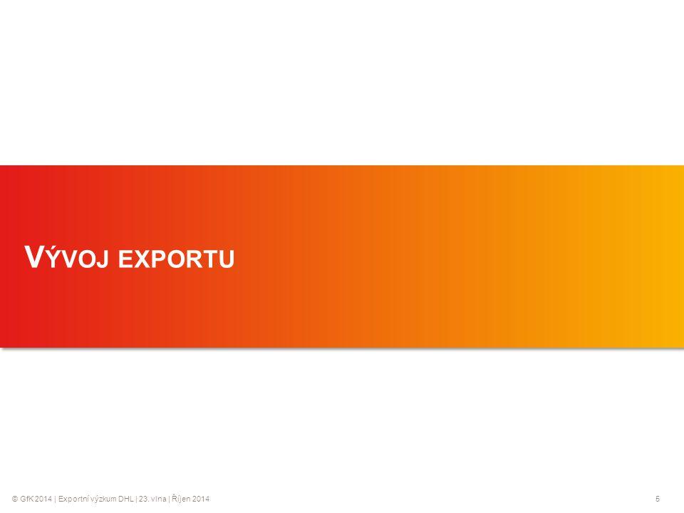 © GfK 2014 | Exportní výzkum DHL | 23. vlna | Říjen 20145 1 V ÝVOJ EXPORTU