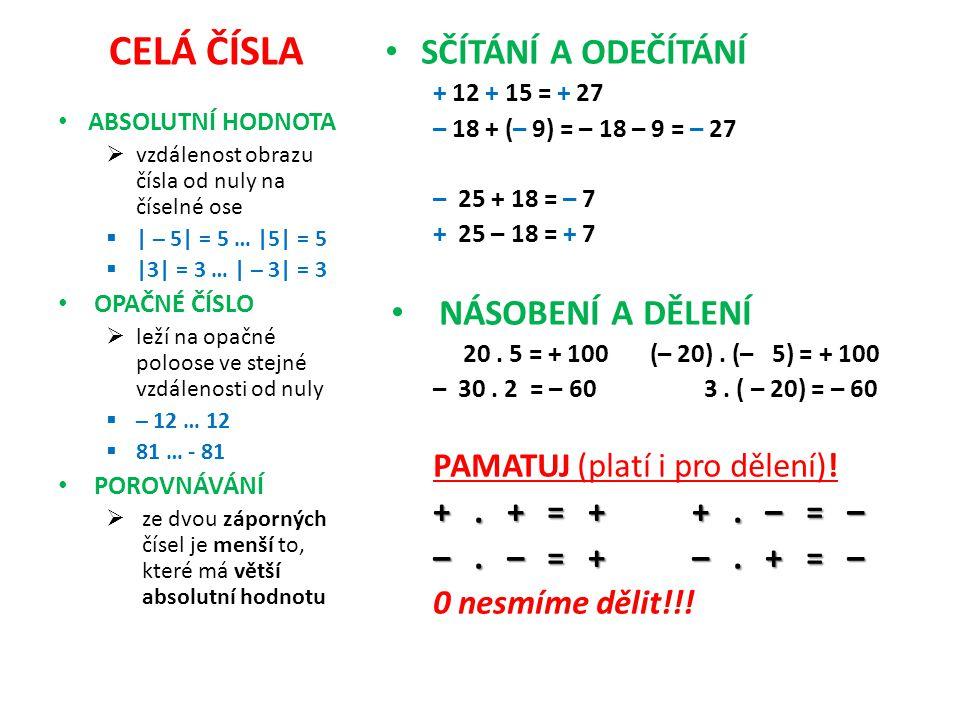 CELÁ ČÍSLA SČÍTÁNÍ A ODEČÍTÁNÍ + 12 + 15 = + 27 – 18 + (– 9) = – 18 – 9 = – 27 – 25 + 18 = – 7 + 25 – 18 = + 7 NÁSOBENÍ A DĚLENÍ 20.