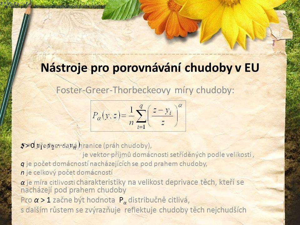 Nástroje pro porovnávání chudoby v EU Foster-Greer-Thorbeckeovy míry chudoby: z > 0 předem daná hranice (práh chudoby), je vektor příjmů domácnosti setříděných podle velikosti, q je počet domácností nacházejících se pod prahem chudoby, n je celkový počet domácností α je míra citlivosti charakteristiky na velikost deprivace těch, kteří se nacházejí pod prahem chudoby Pro α > 1 začne být hodnota P α distribučně citlivá, s dalším růstem se zvýrazňuje reflektuje chudoby těch nejchudších je vektor příjmů domácnosti setříděných podle velikosti