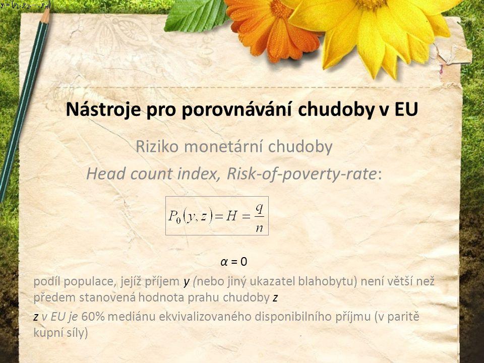 Nástroje pro porovnávání chudoby v EU Riziko monetární chudoby Head count index, Risk-of-poverty-rate: α = 0 podíl populace, jejíž příjem y (nebo jiný ukazatel blahobytu) není větší než předem stanovená hodnota prahu chudoby z z v EU je 60% mediánu ekvivalizovaného disponibilního příjmu (v paritě kupní síly)