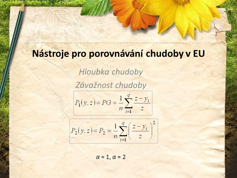 Nástroje pro porovnávání chudoby v EU Hloubka chudoby Závažnost chudoby α = 1, α = 2 kde z > 0 předem daná hranice (práh chudoby),