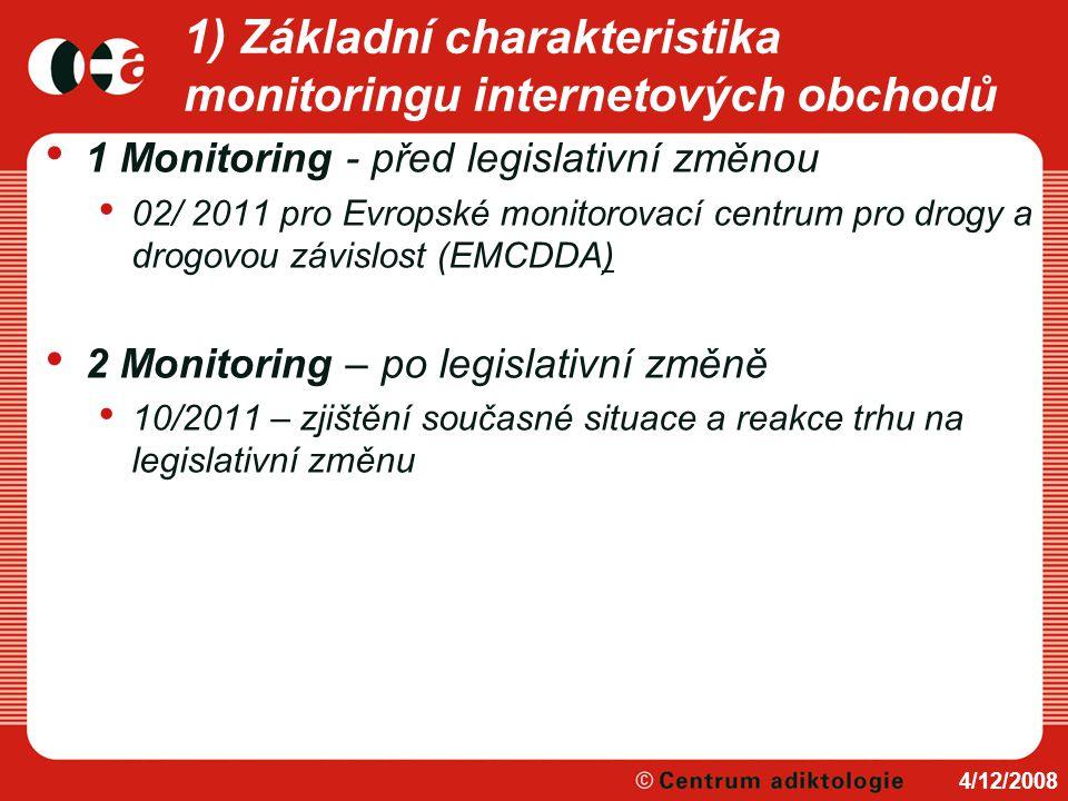 1) Základní charakteristika monitoringu internetových obchodů 1 Monitoring - před legislativní změnou 02/ 2011 pro Evropské monitorovací centrum pro d