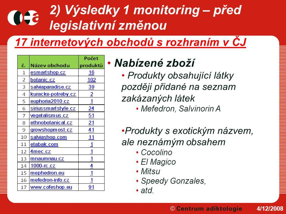 2) Výsledky 1 monitoring – před legislativní změnou 17 internetových obchodů s rozhraním v ČJ 4/12/2008 Nabízené zboží Produkty obsahující látky pozdě
