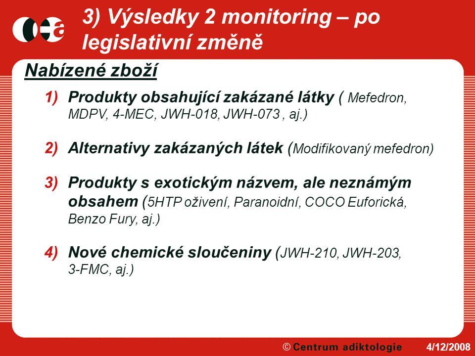 3) Výsledky 2 monitoring – po legislativní změně Nabízené zboží 4/12/2008 1)Produkty obsahující zakázané látky ( Mefedron, MDPV, 4-MEC, JWH-018, JWH-0
