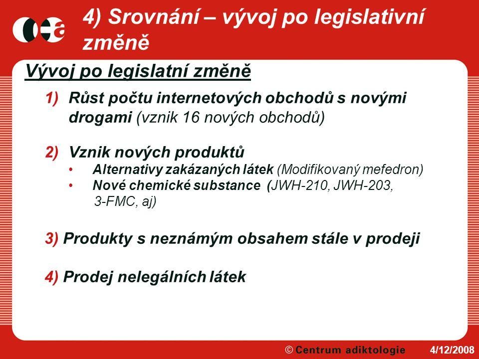 4) Srovnání – vývoj po legislativní změně Vývoj po legislatní změně 4/12/2008 1)Růst počtu internetových obchodů s novými drogami (vznik 16 nových obc
