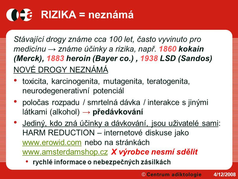 RIZIKA = neznámá Stávající drogy známe cca 100 let, často vyvinuto pro medicínu → známe účinky a rizika, např. 1860 kokain (Merck), 1883 heroin (Bayer