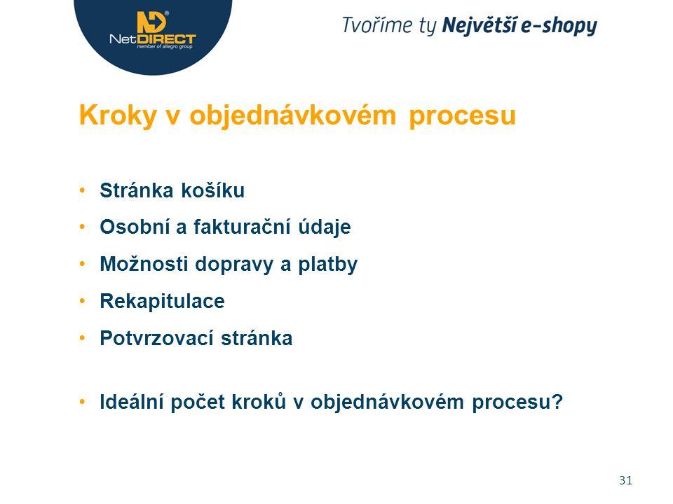 Stránka košíku Osobní a fakturační údaje Možnosti dopravy a platby Rekapitulace Potvrzovací stránka Ideální počet kroků v objednávkovém procesu.