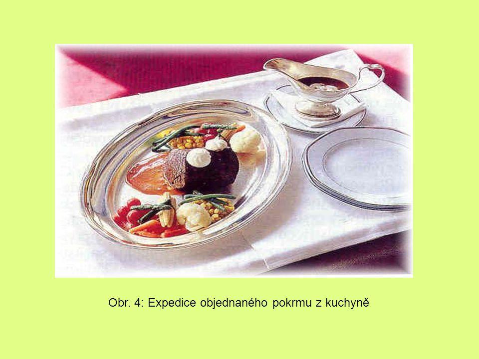 Pokrmy, které si připravují u stolu hosté Fondue – masové, čokoládové, sýrové Obr.