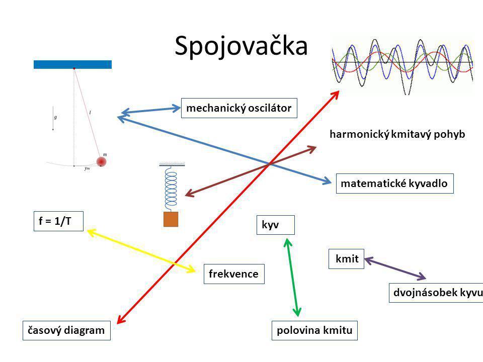 Spojovačka časový diagram matematické kyvadlo mechanický oscilátor f = 1/T frekvence kyv polovina kmitu kmit dvojnásobek kyvu harmonický kmitavý pohyb