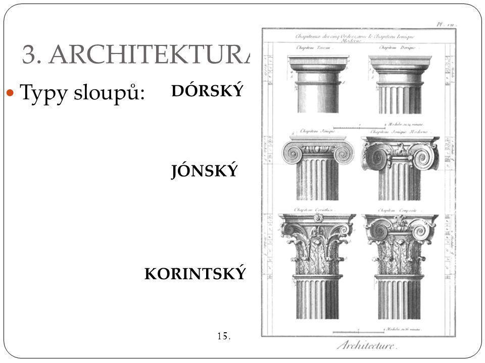 3. ARCHITEKTURA Typy sloupů: DÓRSKÝ JÓNSKÝ KORINTSKÝ 15.