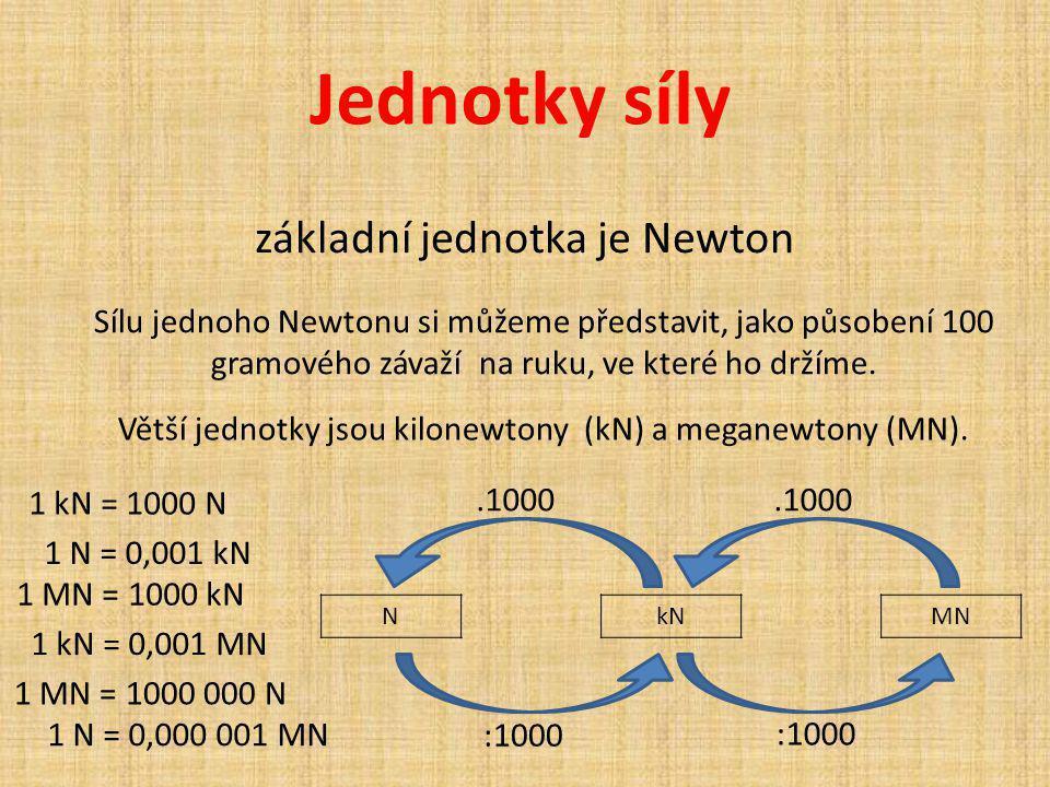 Jednotky síly základní jednotka je Newton Sílu jednoho Newtonu si můžeme představit, jako působení 100 gramového závaží na ruku, ve které ho držíme. V
