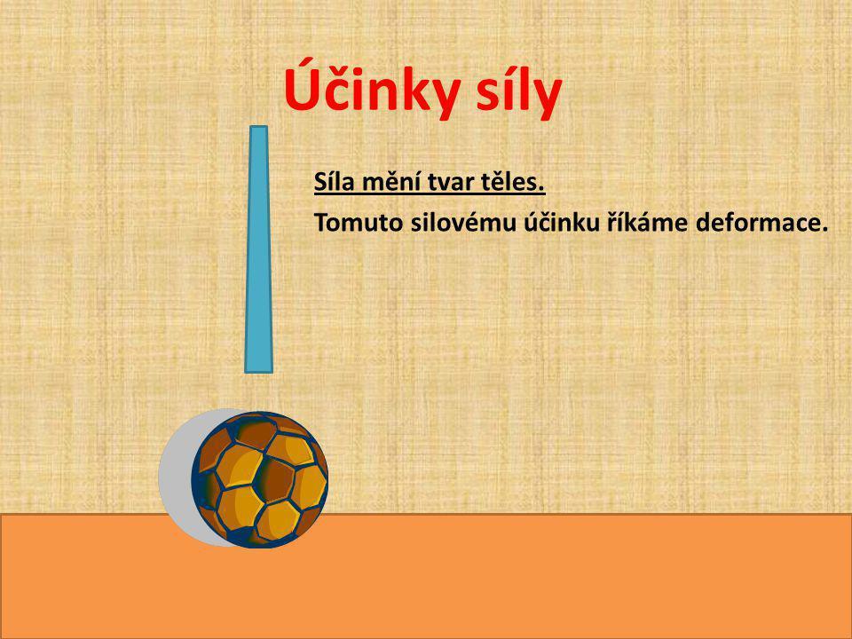 Účinky síly Co se stane, když tenista udeří raketou do míčku.