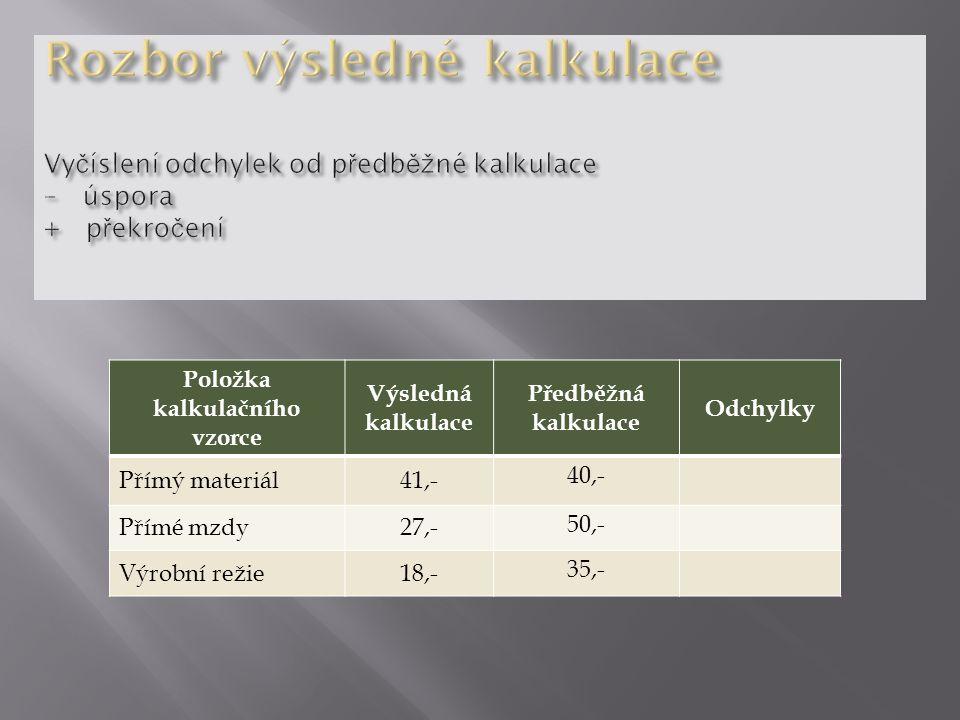 Položka kalkulačního vzorce Výsledná kalkulace Předběžná kalkulace Odchylky Přímý materiál41,- 40,- Přímé mzdy27,- 50,- Výrobní režie18,- 35,-