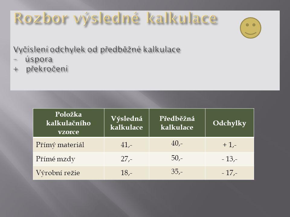 Položka kalkulačního vzorce Výsledná kalkulace Předběžná kalkulace Odchylky Přímý materiál41,- 40,- + 1,- Přímé mzdy27,- 50,- - 13,- Výrobní režie18,- 35,- - 17,-