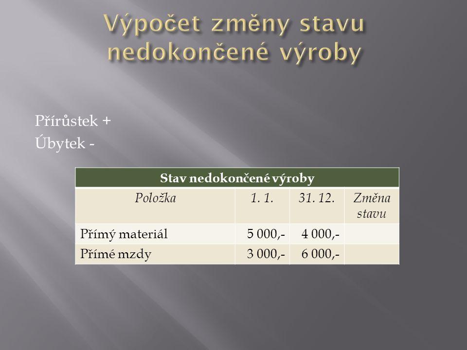 Stav nedokončené výroby Položka1. 31.