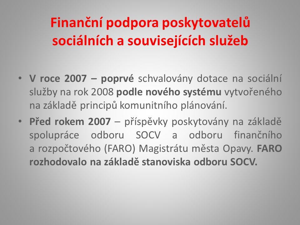 Finanční podpora poskytovatelů sociálních a souvisejících služeb V roce 2007 – poprvé schvalovány dotace na sociální služby na rok 2008 podle nového systému vytvořeného na základě principů komunitního plánování.