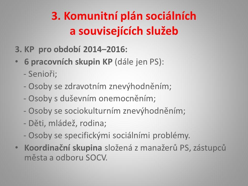 3.Komunitní plán sociálních a souvisejících služeb 3.