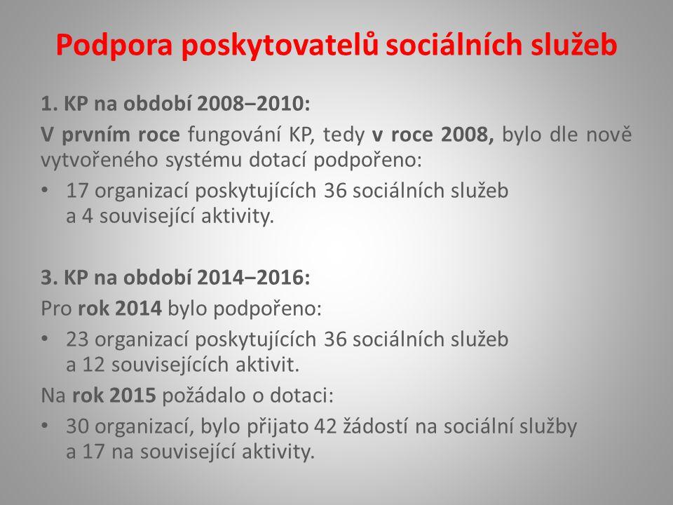 Podpora poskytovatelů sociálních služeb 1.