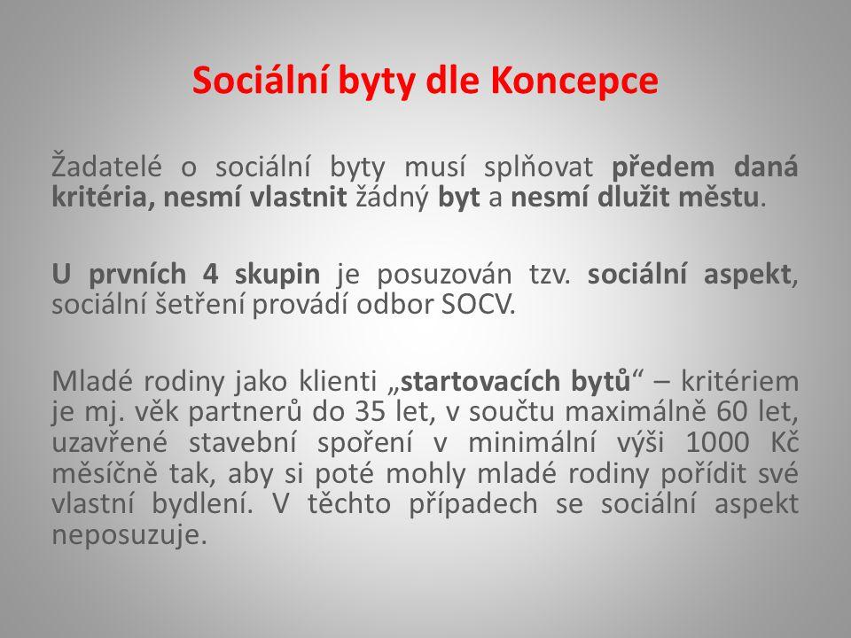 Sociální byty dle Koncepce Žadatelé o sociální byty musí splňovat předem daná kritéria, nesmí vlastnit žádný byt a nesmí dlužit městu.