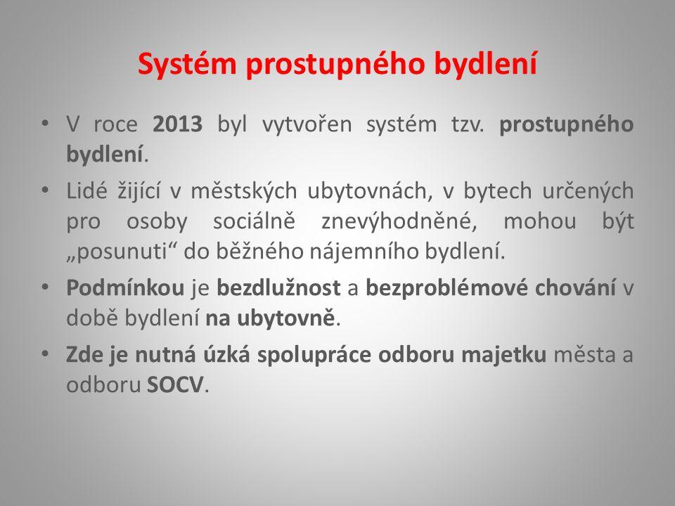 Systém prostupného bydlení V roce 2013 byl vytvořen systém tzv.