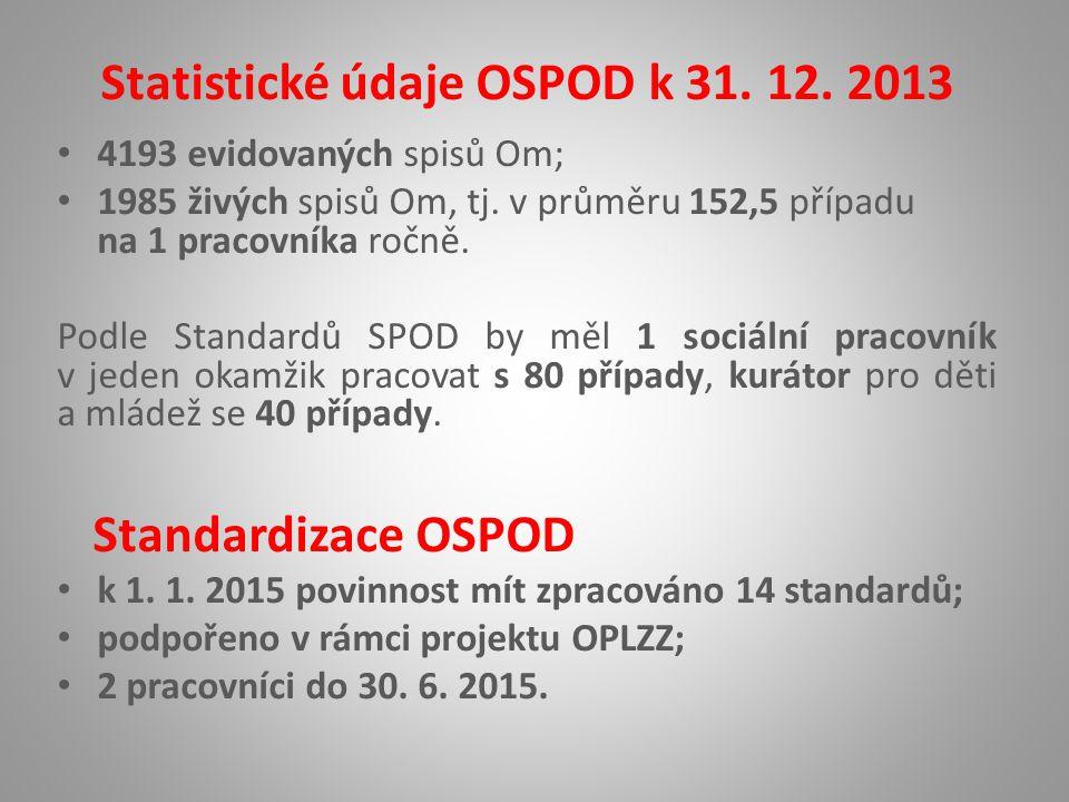 Statistické údaje OSPOD k 31.12. 2013 4193 evidovaných spisů Om; 1985 živých spisů Om, tj.